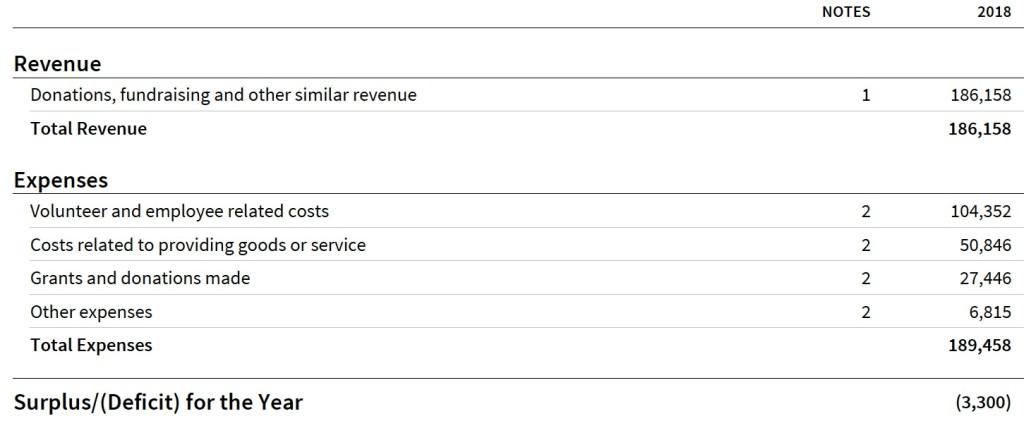 stw-revenue-186-158